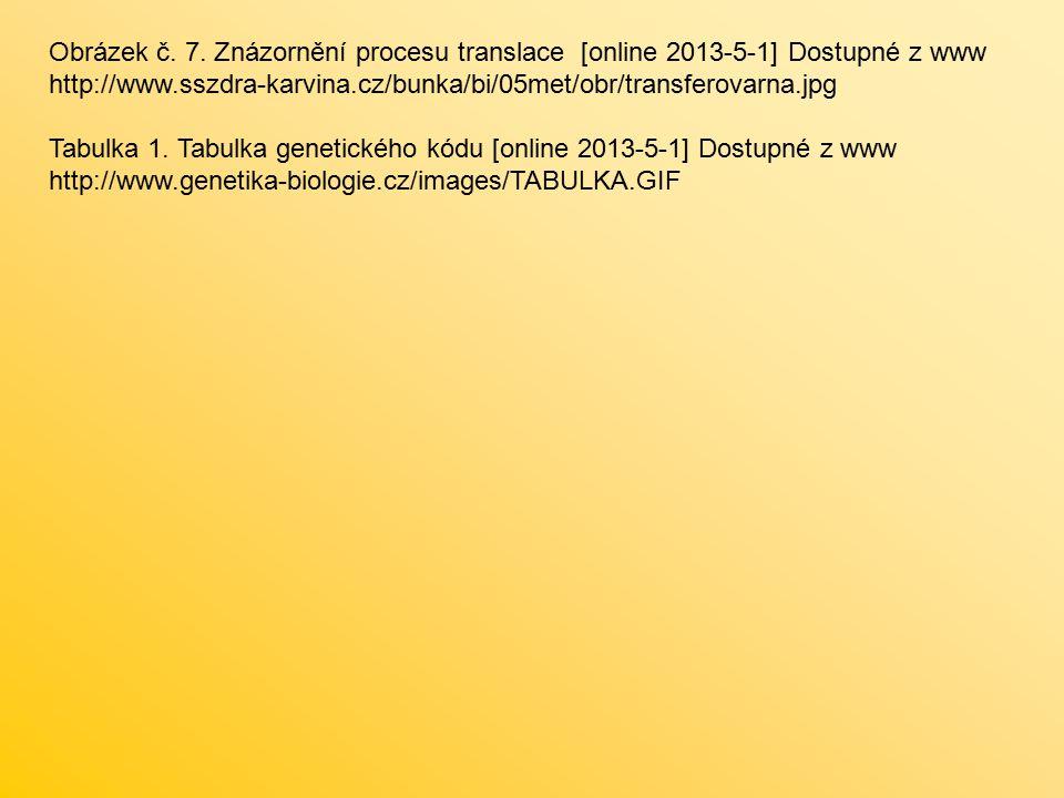 Obrázek č. 7. Znázornění procesu translace [online 2013-5-1] Dostupné z www http://www.sszdra-karvina.cz/bunka/bi/05met/obr/transferovarna.jpg Tabulka