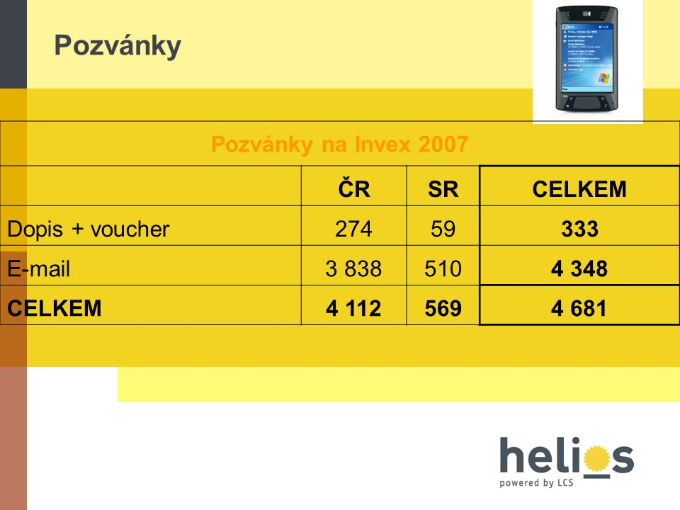 www.helios.eu Pozvánky Pozvánky na Invex 2007 ČRSRCELKEM Dopis + voucher27459333 E-mail3 8385104 348 CELKEM4 1125694 681