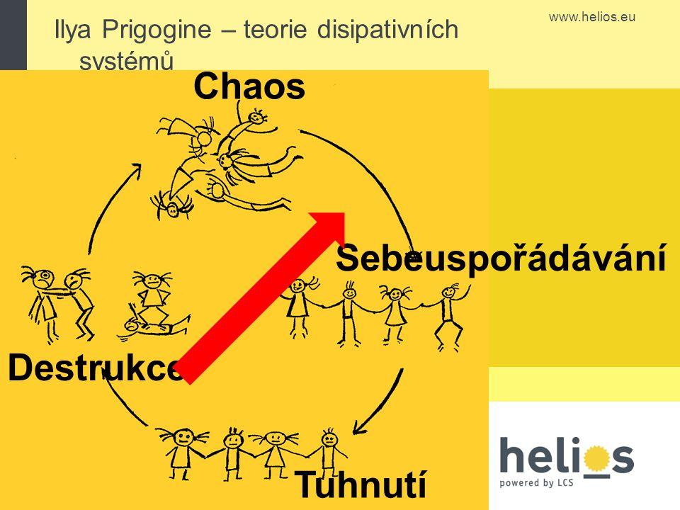 www.helios.eu Ilya Prigogine – teorie disipativních systémů Destrukce Chaos Sebeuspořádávání Tuhnutí