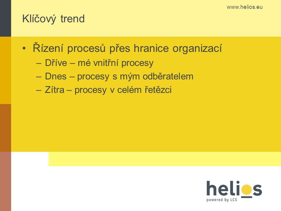 www.helios.eu Klíčový trend Řízení procesů přes hranice organizací –Dříve – mé vnitřní procesy –Dnes – procesy s mým odběratelem –Zítra – procesy v celém řetězci
