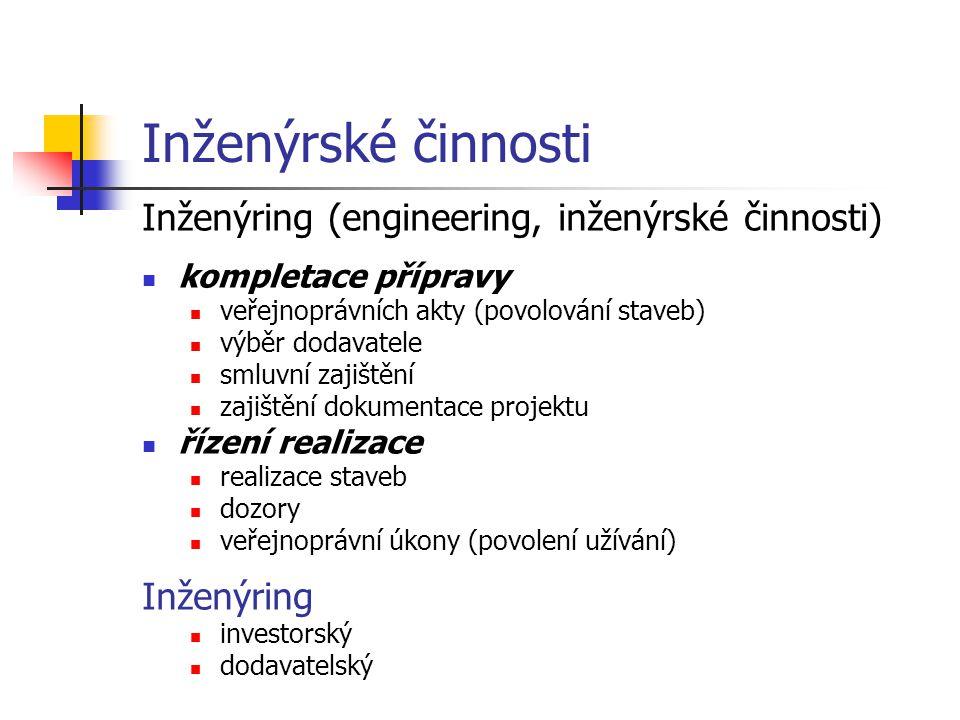 Inženýrské činnosti Inženýring (engineering, inženýrské činnosti) kompletace přípravy veřejnoprávních akty (povolování staveb) výběr dodavatele smluvn