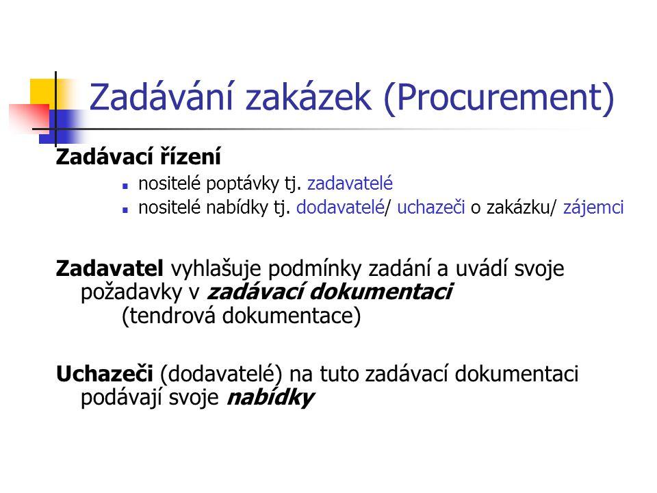 Zadávání zakázek (Procurement) Zadávací řízení nositelé poptávky tj. zadavatelé nositelé nabídky tj. dodavatelé/ uchazeči o zakázku/ zájemci Zadavatel
