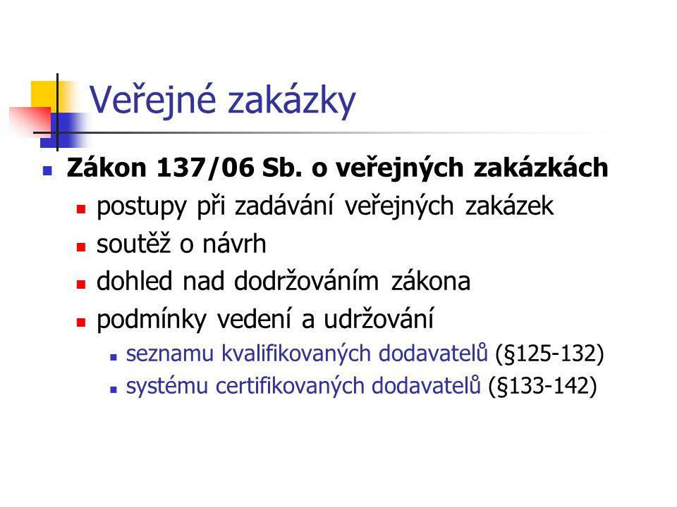 Veřejné zakázky Zákon 137/06 Sb. o veřejných zakázkách postupy při zadávání veřejných zakázek soutěž o návrh dohled nad dodržováním zákona podmínky ve