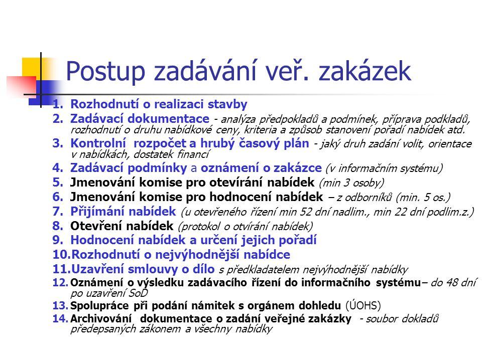 Postup zadávání veř. zakázek 1.Rozhodnutí o realizaci stavby 2.Zadávací dokumentace - analýza předpokladů a podmínek, příprava podkladů, rozhodnutí o