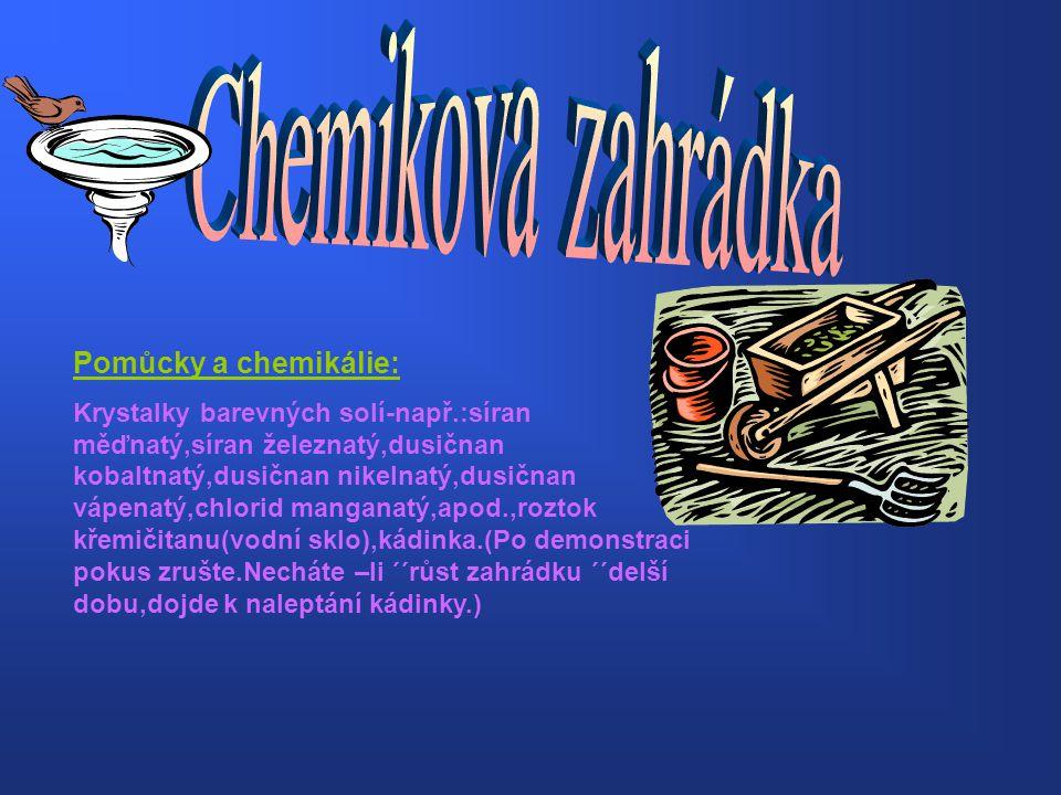 POSTUP Do kádinky,válce nebo ploché kyvety dáme roztok křemičitanu sodného (vodního skla) zředěného v poměru 1:2.