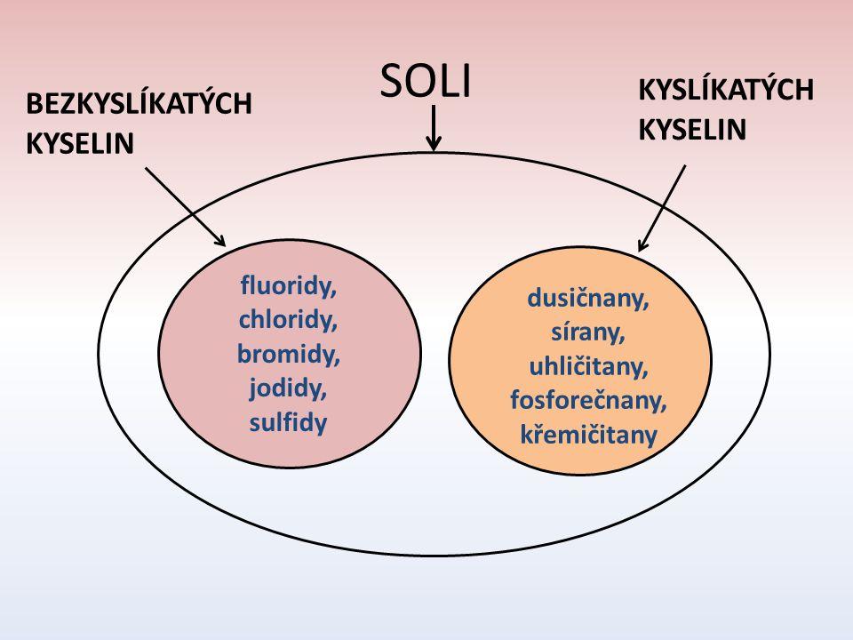 SOLI BEZKYSLÍKATÝCH KYSELIN KYSLÍKATÝCH KYSELIN fluoridy, chloridy, bromidy, jodidy, sulfidy dusičnany, sírany, uhličitany, fosforečnany, křemičitany