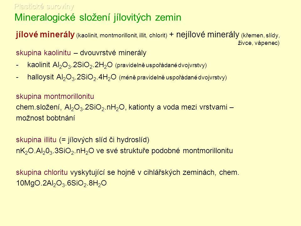 jílové minerály (kaolinit, montmorillonit, illit, chlorit) + nejílové minerály (křemen, slídy, živce, vápenec) skupina kaolinitu – dvouvrstvé minerály