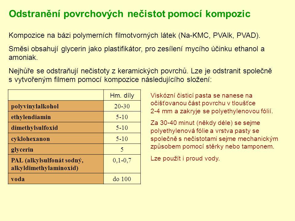 Kompozice na bázi polymerních filmotvorných látek (Na-KMC, PVAlk, PVAD). Směsi obsahují glycerin jako plastifikátor, pro zesílení mycího účinku ethano