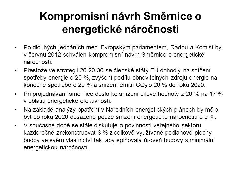 Kompromisní návrh Směrnice o energetické náročnosti Po dlouhých jednáních mezi Evropským parlamentem, Radou a Komisí byl v červnu 2012 schválen kompromisní návrh Směrnice o energetické náročnosti.