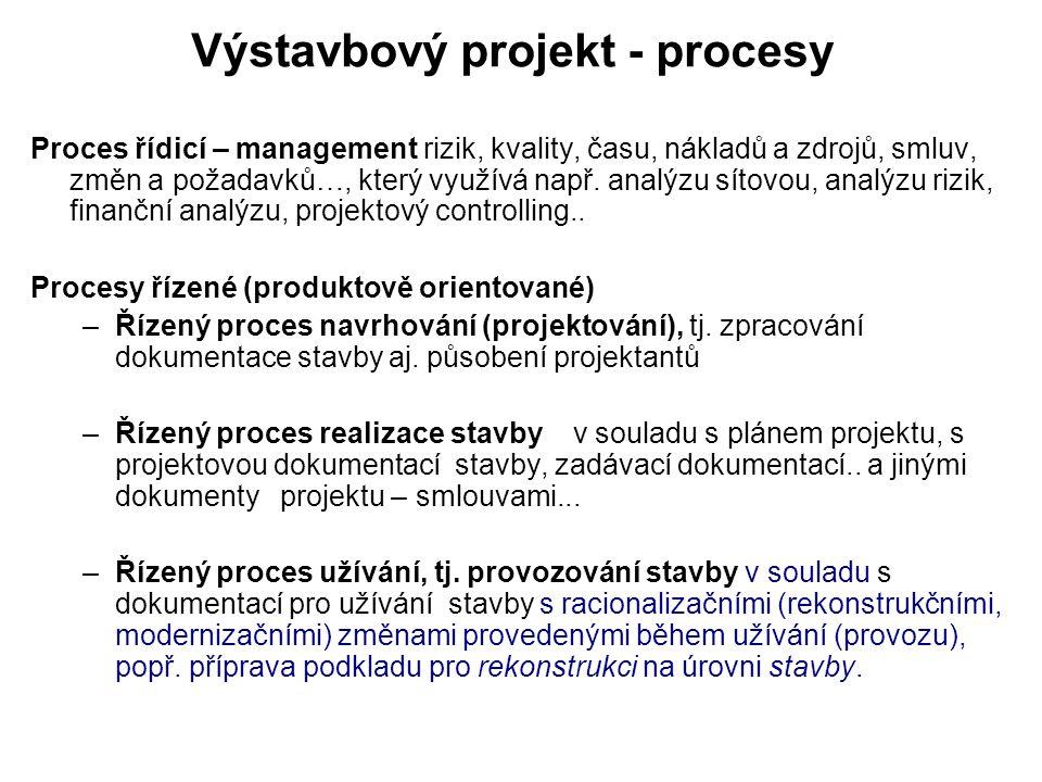Výstavbový projekt - procesy Proces řídicí – management rizik, kvality, času, nákladů a zdrojů, smluv, změn a požadavků…, který využívá např.