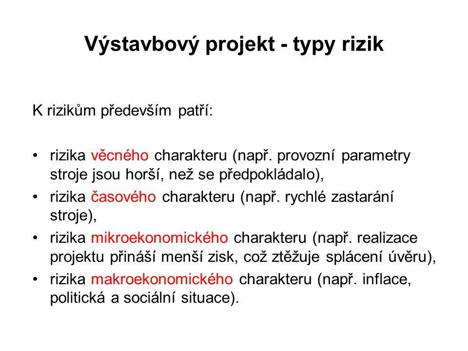 Výstavbový projekt - typy rizik K rizikům především patří: rizika věcného charakteru (např.