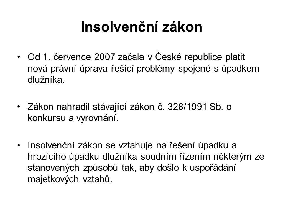 Insolvenční zákon Od 1.