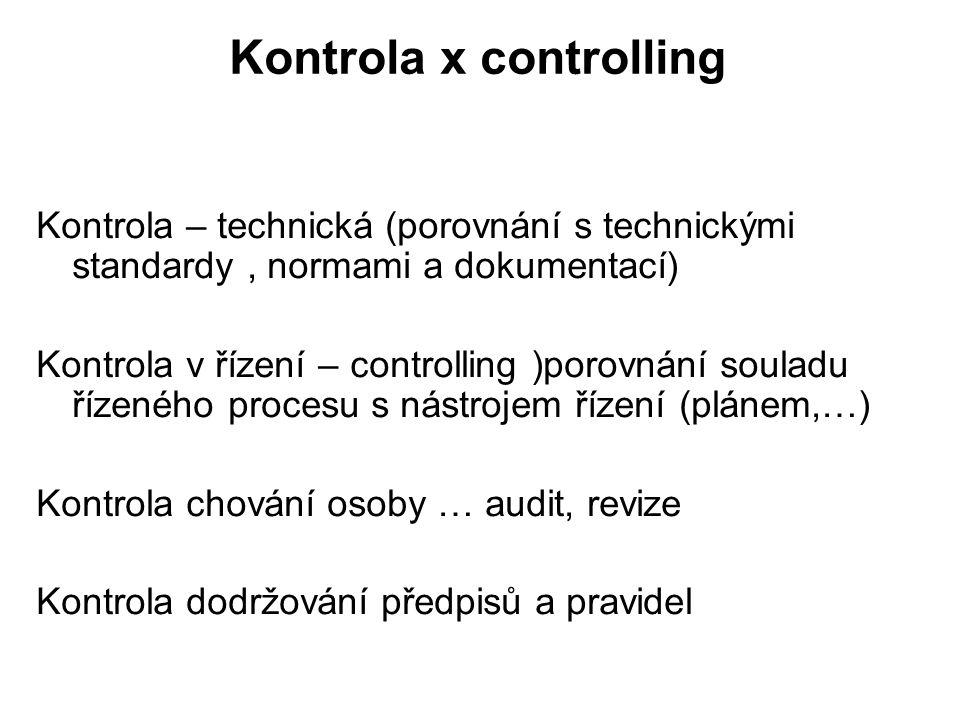 Kontrola x controlling Kontrola – technická (porovnání s technickými standardy, normami a dokumentací) Kontrola v řízení – controlling )porovnání souladu řízeného procesu s nástrojem řízení (plánem,…) Kontrola chování osoby … audit, revize Kontrola dodržování předpisů a pravidel