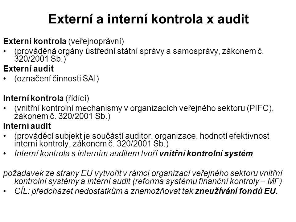 Externí a interní kontrola x audit Externí kontrola (veřejnoprávní) (prováděná orgány ústřední státní správy a samosprávy, zákonem č.