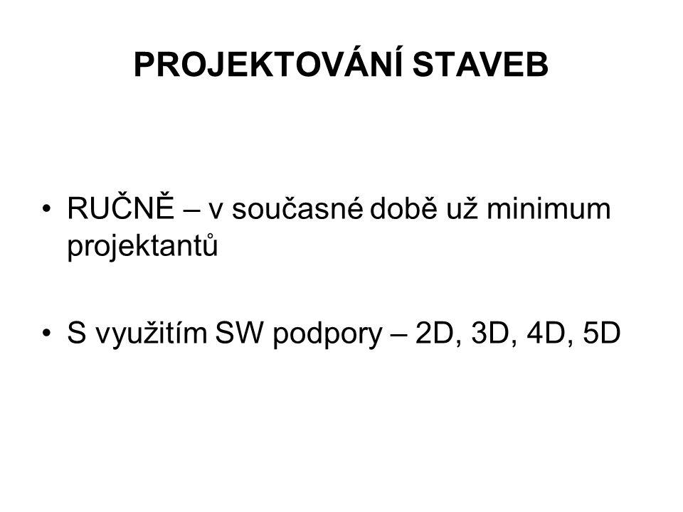 PROJEKTOVÁNÍ STAVEB RUČNĚ – v současné době už minimum projektantů S využitím SW podpory – 2D, 3D, 4D, 5D
