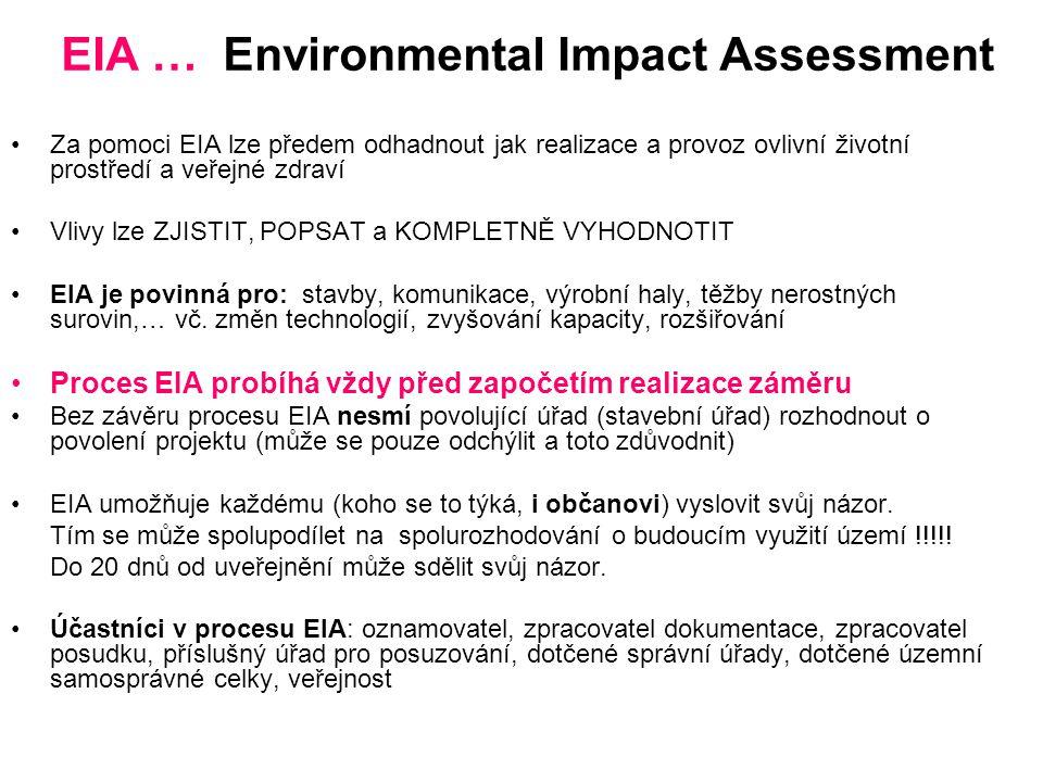EIA … Environmental Impact Assessment Za pomoci EIA lze předem odhadnout jak realizace a provoz ovlivní životní prostředí a veřejné zdraví Vlivy lze ZJISTIT, POPSAT a KOMPLETNĚ VYHODNOTIT EIA je povinná pro: stavby, komunikace, výrobní haly, těžby nerostných surovin,… vč.