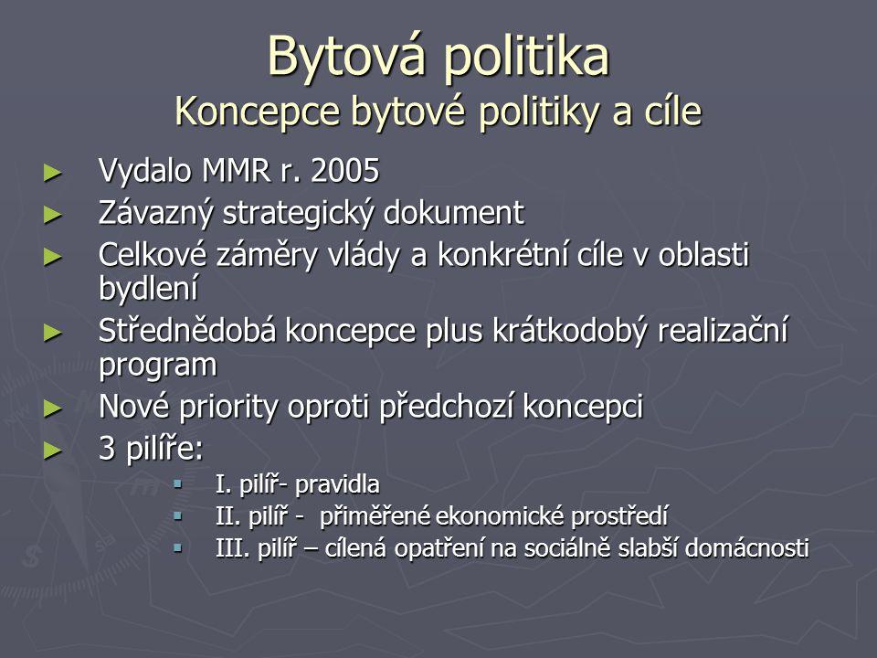 Bytová politika Koncepce bytové politiky a cíle ► Vydalo MMR r. 2005 ► Závazný strategický dokument ► Celkové záměry vlády a konkrétní cíle v oblasti