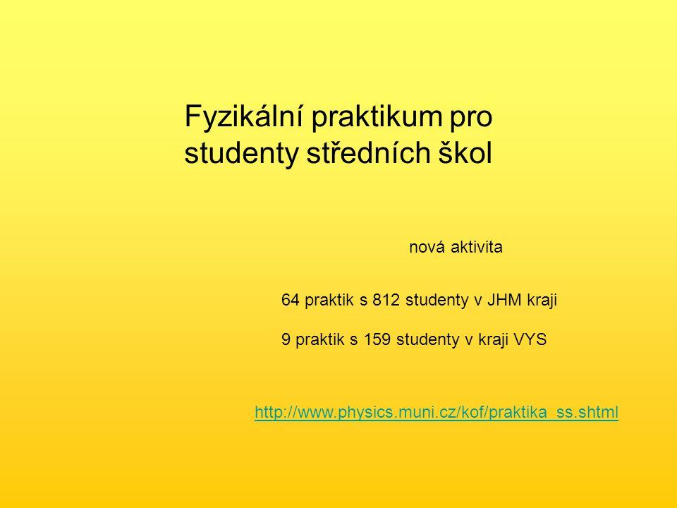 Fyzikální praktikum pro studenty středních škol nová aktivita http://www.physics.muni.cz/kof/praktika_ss.shtml 64 praktik s 812 studenty v JHM kraji 9 praktik s 159 studenty v kraji VYS