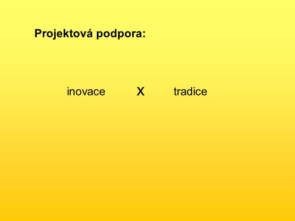 Projektová podpora: inovacetradice x
