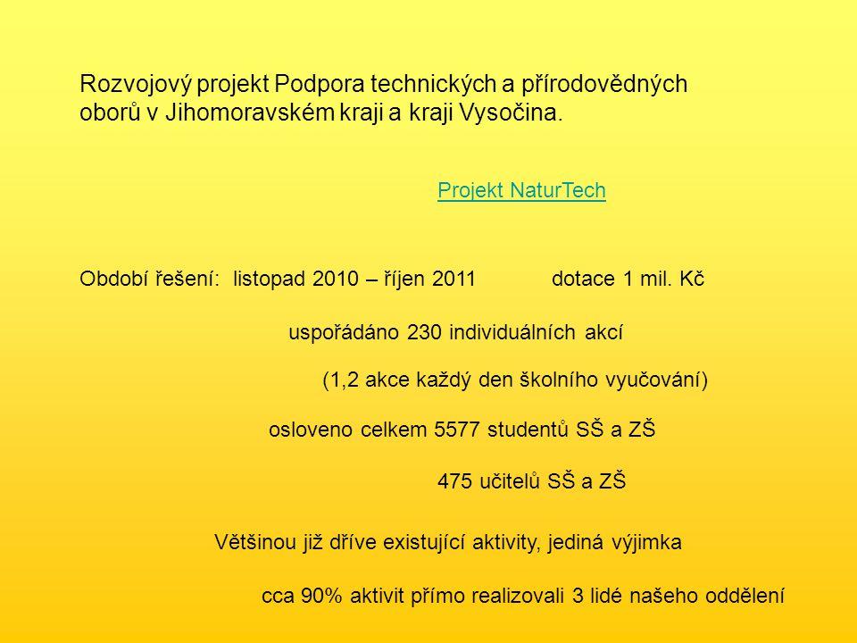 Rozvojový projekt Podpora technických a přírodovědných oborů v Jihomoravském kraji a kraji Vysočina.