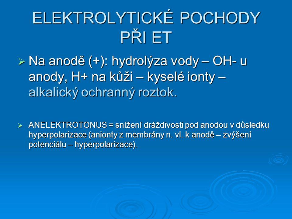ELEKTROLYTICKÉ POCHODY PŘI ET  Na anodě (+): hydrolýza vody – OH- u anody, H+ na kůži – kyselé ionty – alkalický ochranný roztok.  ANELEKTROTONUS =