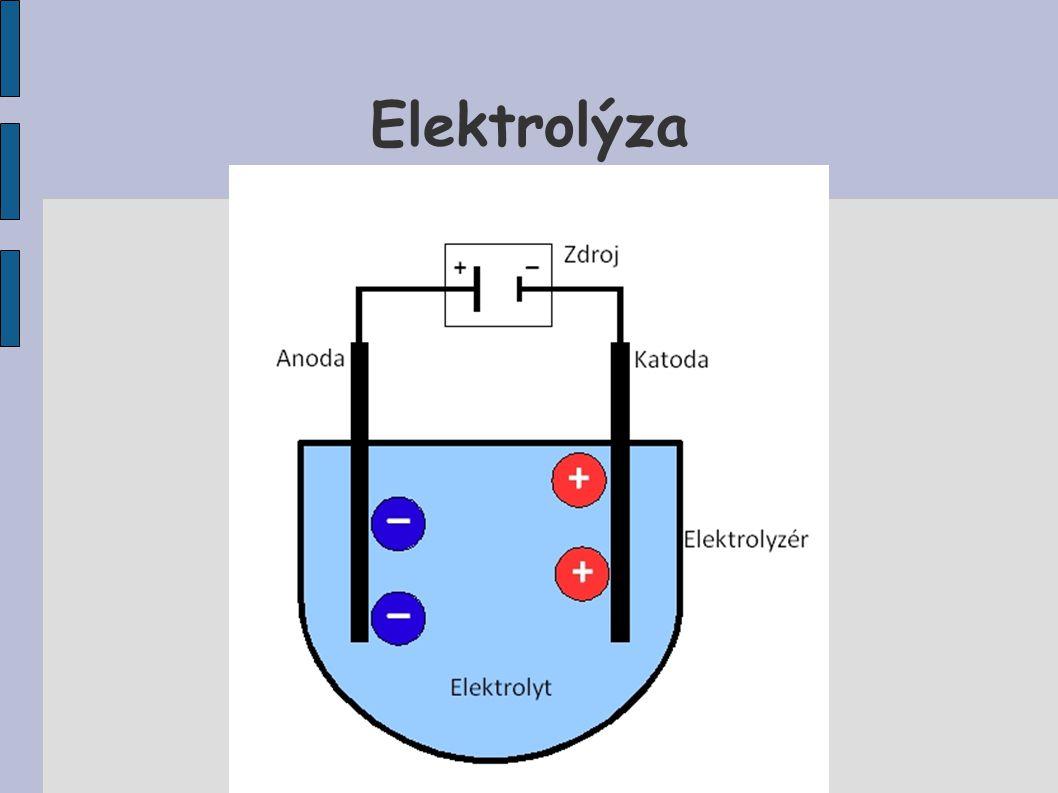 Výroba mědi Elektrolýza roztoku chloridu měďnatého CuCl 2.