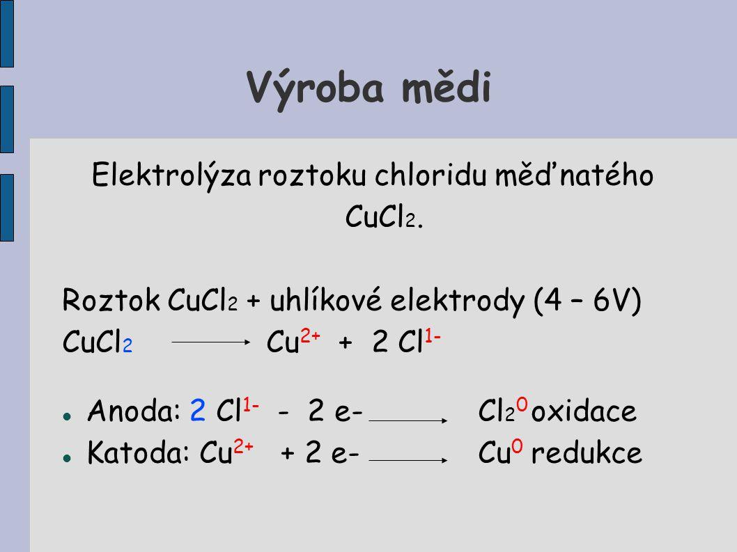 Výroba mědi Elektrolýza roztoku chloridu měďnatého CuCl 2. Roztok CuCl 2 + uhlíkové elektrody (4 – 6V) CuCl 2 Cu 2+ + 2 Cl 1- Anoda: 2 Cl 1- - 2 e- Cl