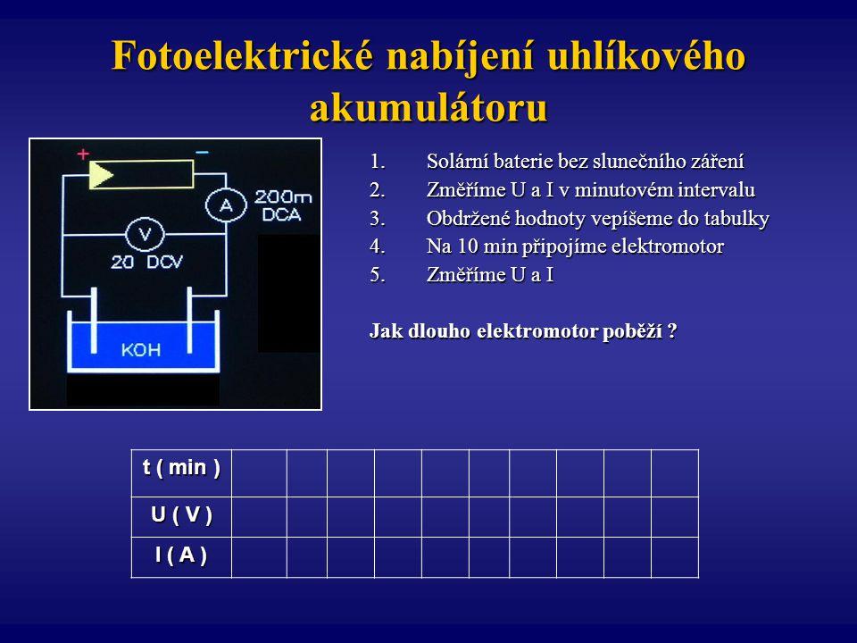 Fotoelektrické nabíjení uhlíkového akumulátoru 1.Solární baterie bez slunečního záření 2.Změříme U a I v minutovém intervalu 3.Obdržené hodnoty vepíše