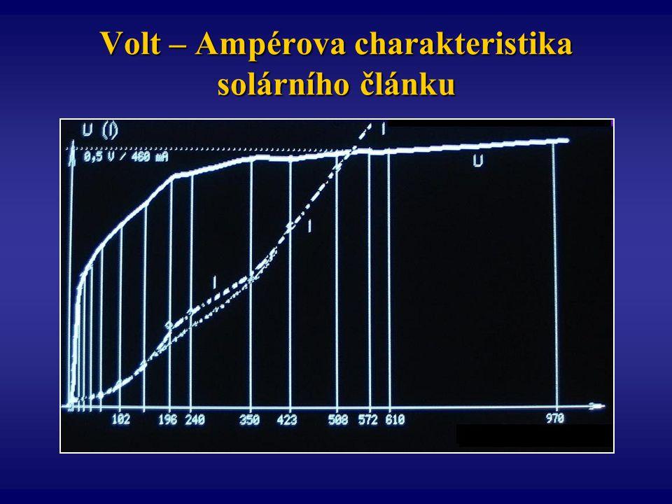 Volt – Ampérova charakteristika solárního článku