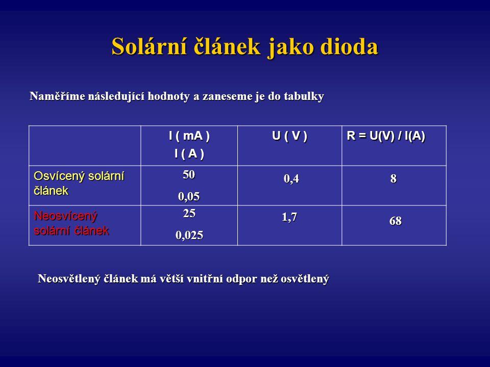 Solární článek jako dioda Naměříme následující hodnoty a zaneseme je do tabulky I ( mA ) I ( A ) U ( V ) R = U(V) / I(A) Osvícený solární článek Neosv