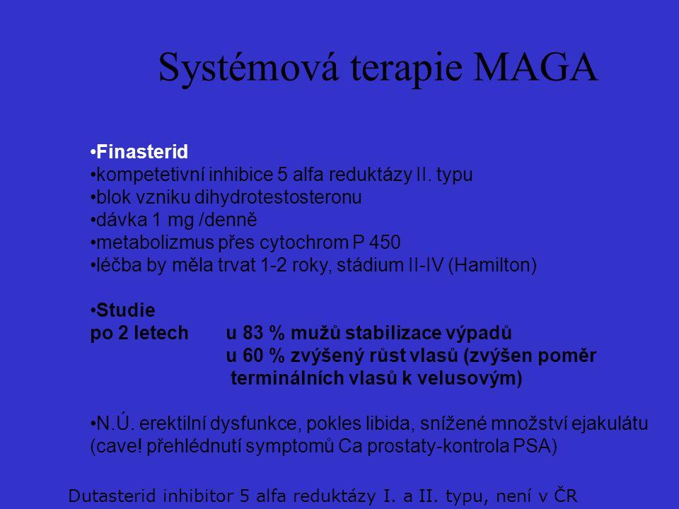 Systémová terapie MAGA Finasterid kompetetivní inhibice 5 alfa reduktázy II. typu blok vzniku dihydrotestosteronu dávka 1 mg /denně metabolizmus přes