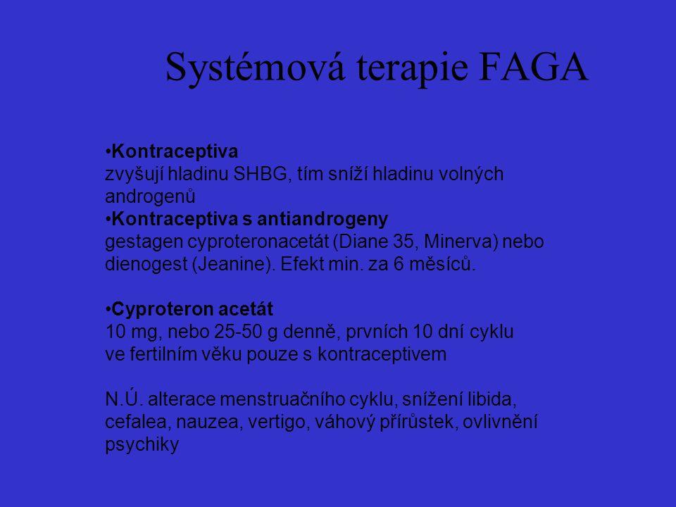Systémová terapie FAGA Kontraceptiva zvyšují hladinu SHBG, tím sníží hladinu volných androgenů Kontraceptiva s antiandrogeny gestagen cyproteronacetát (Diane 35, Minerva) nebo dienogest (Jeanine).