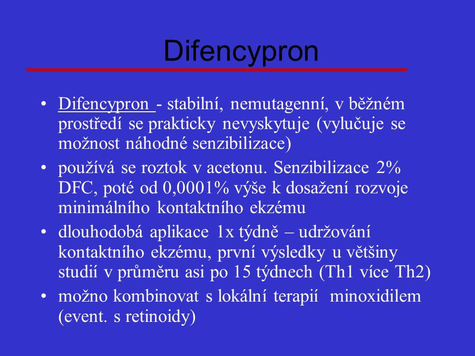 Difencypron - stabilní, nemutagenní, v běžném prostředí se prakticky nevyskytuje (vylučuje se možnost náhodné senzibilizace) používá se roztok v aceto