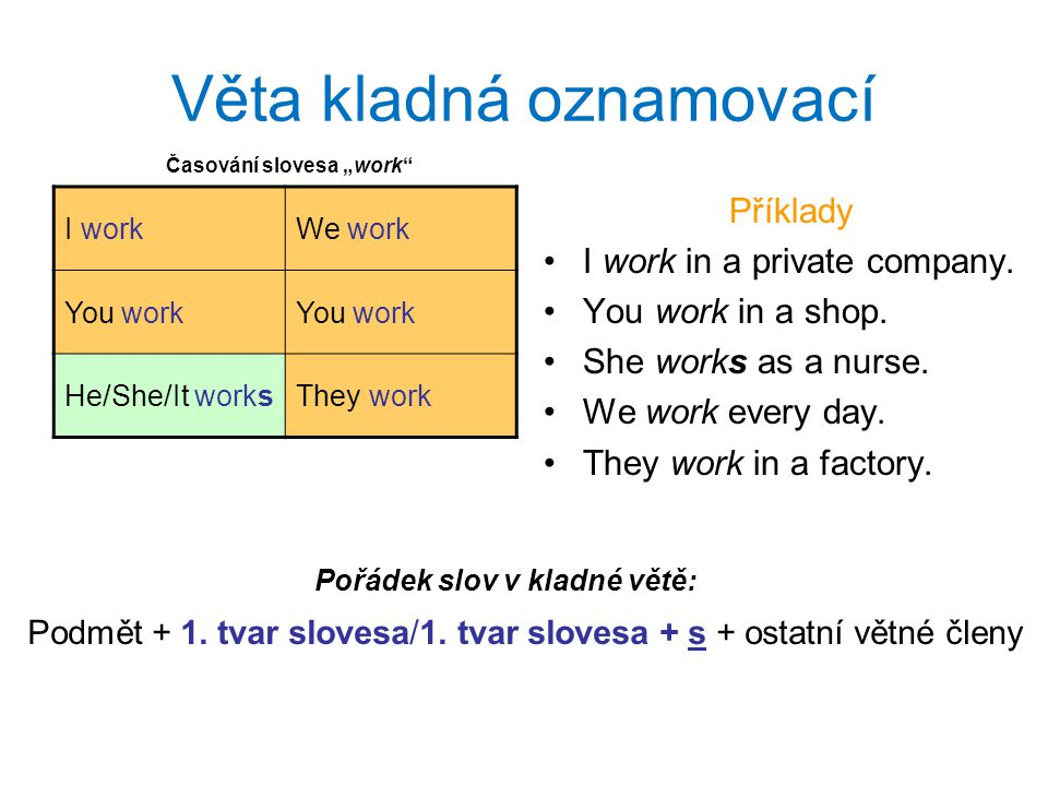 Věta kladná oznamovací Příklady I work in a private company. You work in a shop. She works as a nurse. We work every day. They work in a factory. I wo