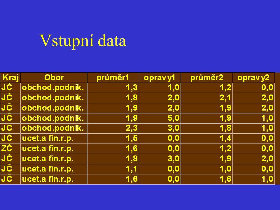 Vstupní data
