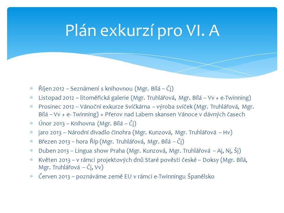  Říjen 2012 – Seznámení s knihovnou (Mgr.Bílá – Čj)  Listopad 2012 – litoměřická galerie (Mgr.