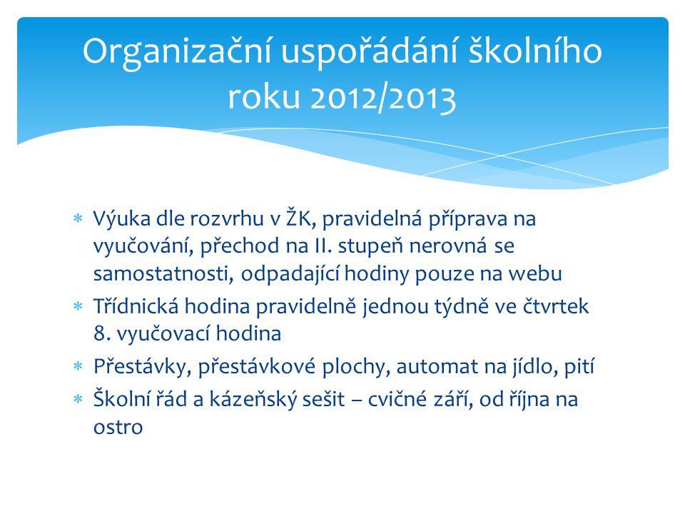  Výuka dle rozvrhu v ŽK, pravidelná příprava na vyučování, přechod na II.