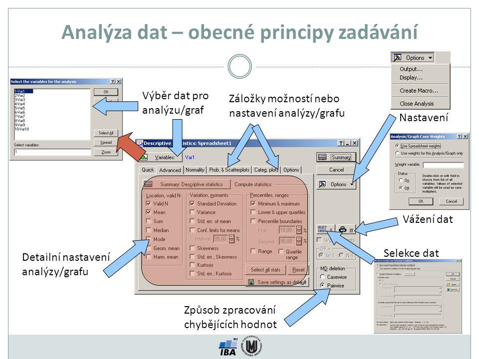 Analýza dat – obecné principy zadávání Detailní nastavení analýzy/grafu Výběr dat pro analýzu/graf Záložky možností nebo nastavení analýzy/grafu Způsob zpracování chybějících hodnot Selekce dat Vážení dat Nastavení
