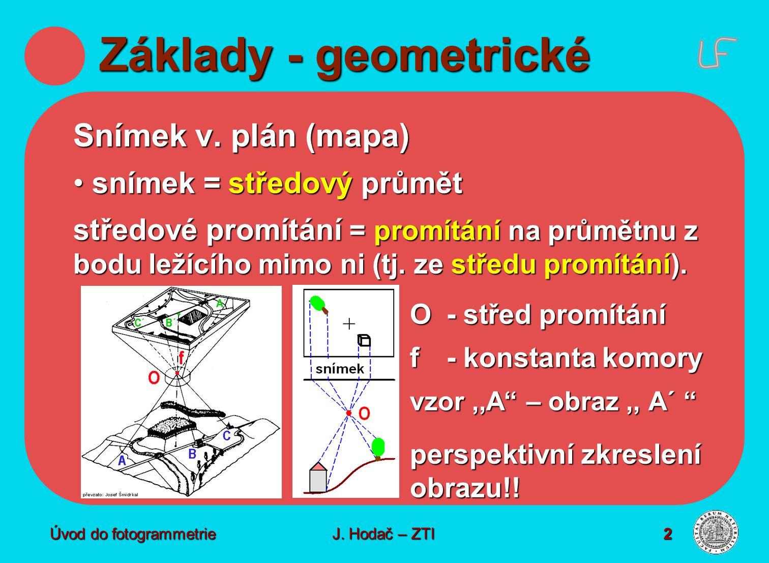 Úvod do fotogrammetrie2 Základy - geometrické Snímek v. plán (mapa) snímek = středový průmět snímek = středový průmět středové promítání = promítání n