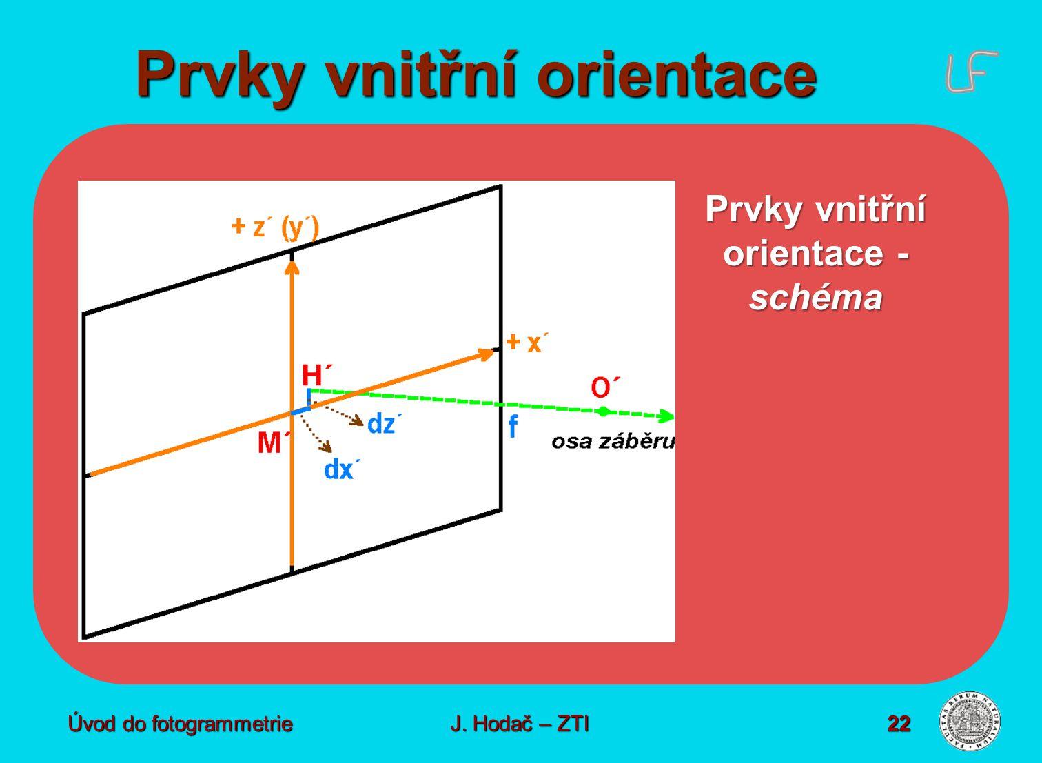 Prvky vnitřní orientace Úvod do fotogrammetrie J. Hodač – ZTI 22 Prvky vnitřní orientace - schéma