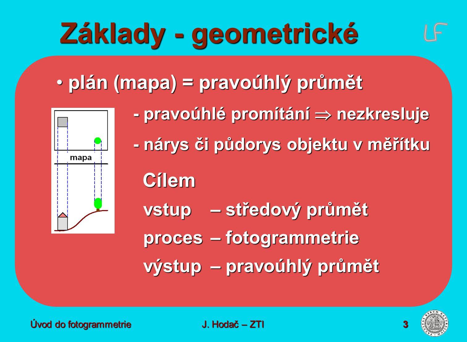 Úvod do fotogrammetrie3 Základy - geometrické plán (mapa) = pravoúhlý průmět plán (mapa) = pravoúhlý průmět - pravoúhlé promítání  nezkresluje - nárys či půdorys objektu v měřítku Cílem Cílem vstup– středový průmět vstup– středový průmět proces– fotogrammetrie proces– fotogrammetrie výstup– pravoúhlý průmět výstup– pravoúhlý průmět J.