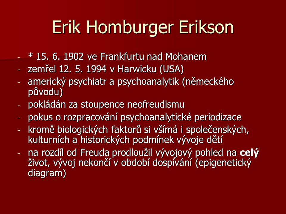 Erik Homburger Erikson - * 15. 6. 1902 ve Frankfurtu nad Mohanem - zemřel 12. 5. 1994 v Harwicku (USA) - americký psychiatr a psychoanalytik (německéh