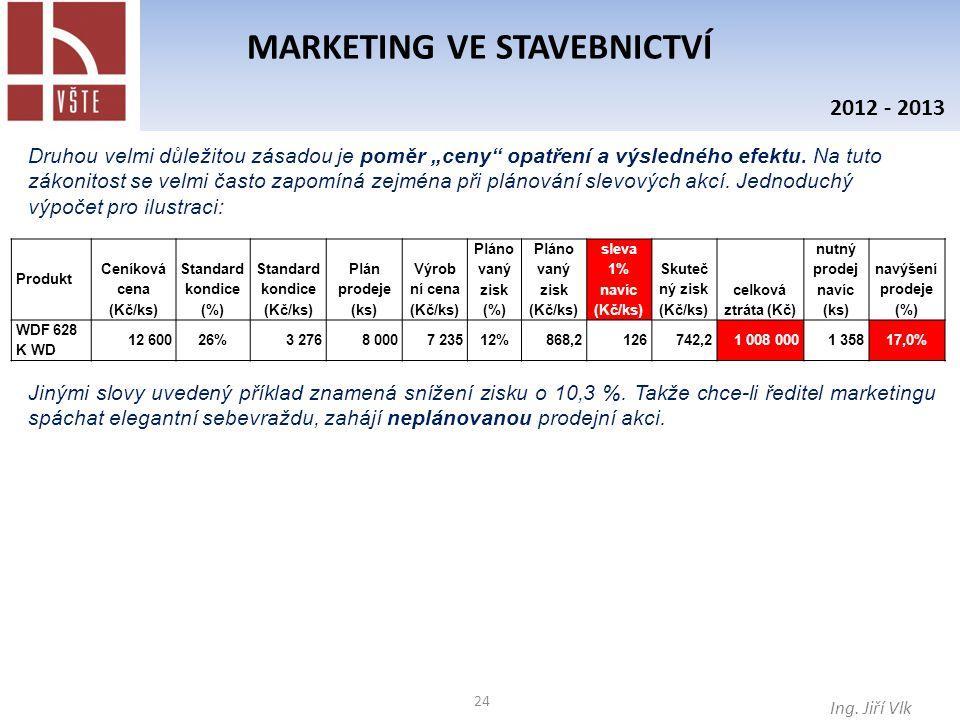 """24 MARKETING VE STAVEBNICTVÍ Ing. Jiří Vlk 2012 - 2013 Druhou velmi důležitou zásadou je poměr """"ceny"""" opatření a výsledného efektu. Na tuto zákonitost"""