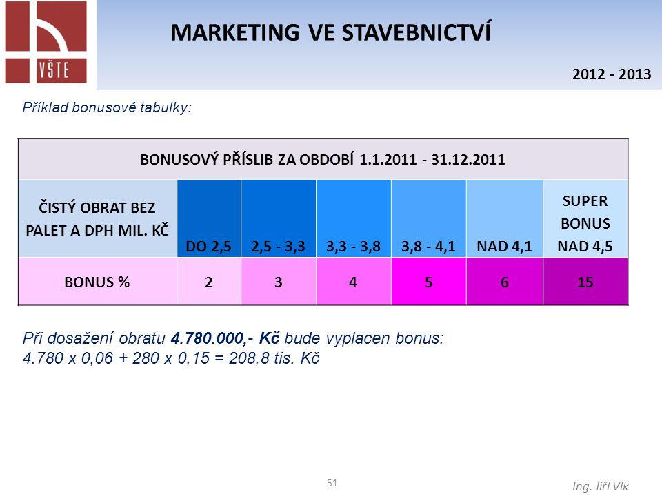 51 MARKETING VE STAVEBNICTVÍ Ing. Jiří Vlk 2012 - 2013 Příklad bonusové tabulky: BONUSOVÝ PŘÍSLIB ZA OBDOBÍ 1.1.2011 - 31.12.2011 ČISTÝ OBRAT BEZ PALE