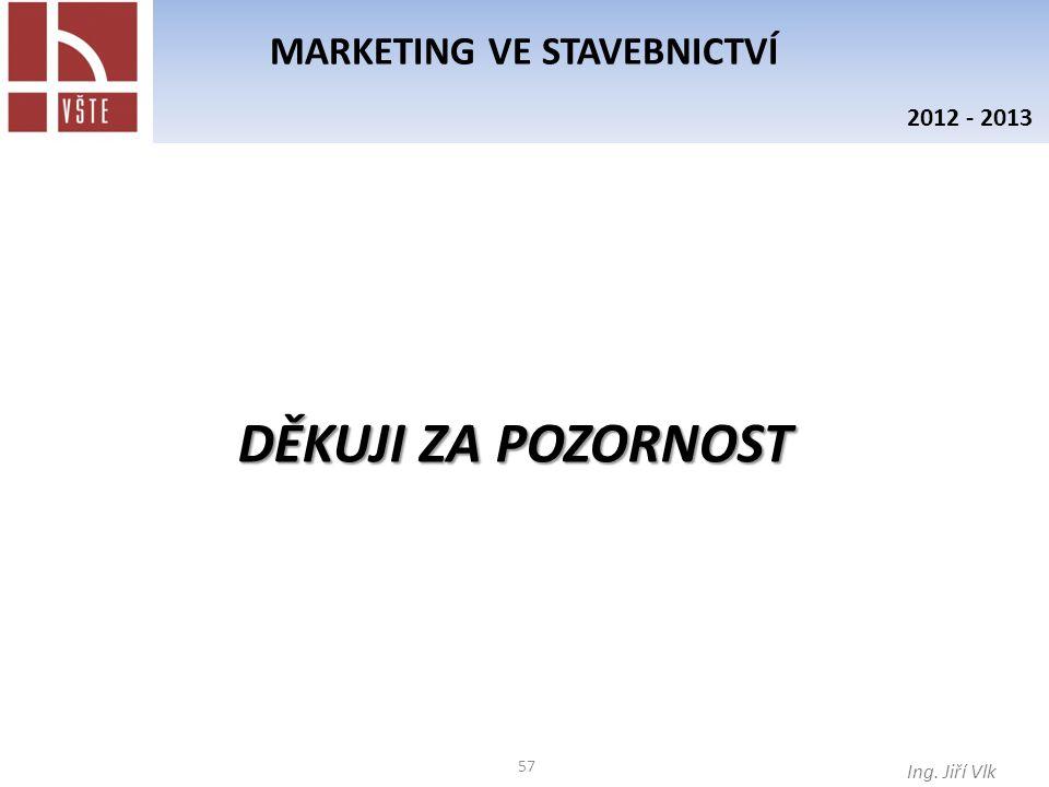57 MARKETING VE STAVEBNICTVÍ Ing. Jiří Vlk 2012 - 2013 DĚKUJI ZA POZORNOST