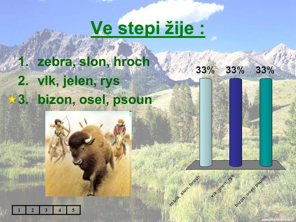 Na obrázku je : 1.hyena 2.šakal 3.rosomák 12345