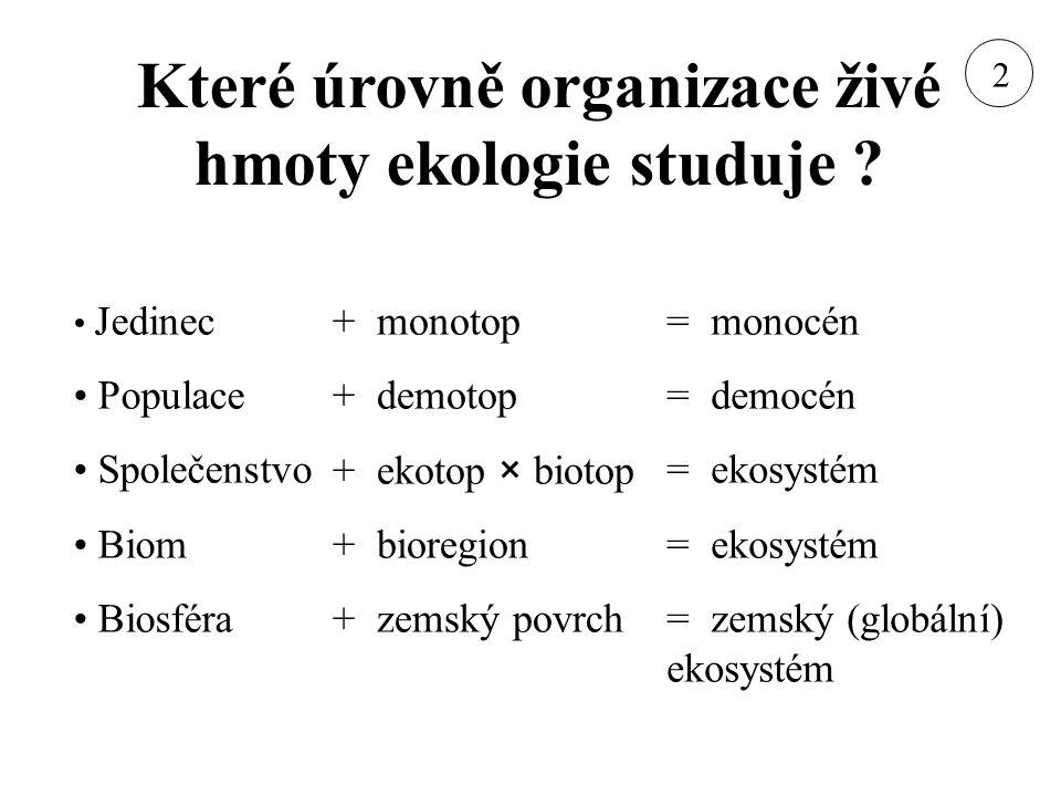 Jedinec Populace Společenstvo Biom Biosféra + monotop + demotop + ekotop × biotop + bioregion + zemský povrch = monocén = democén = ekosystém = zemský