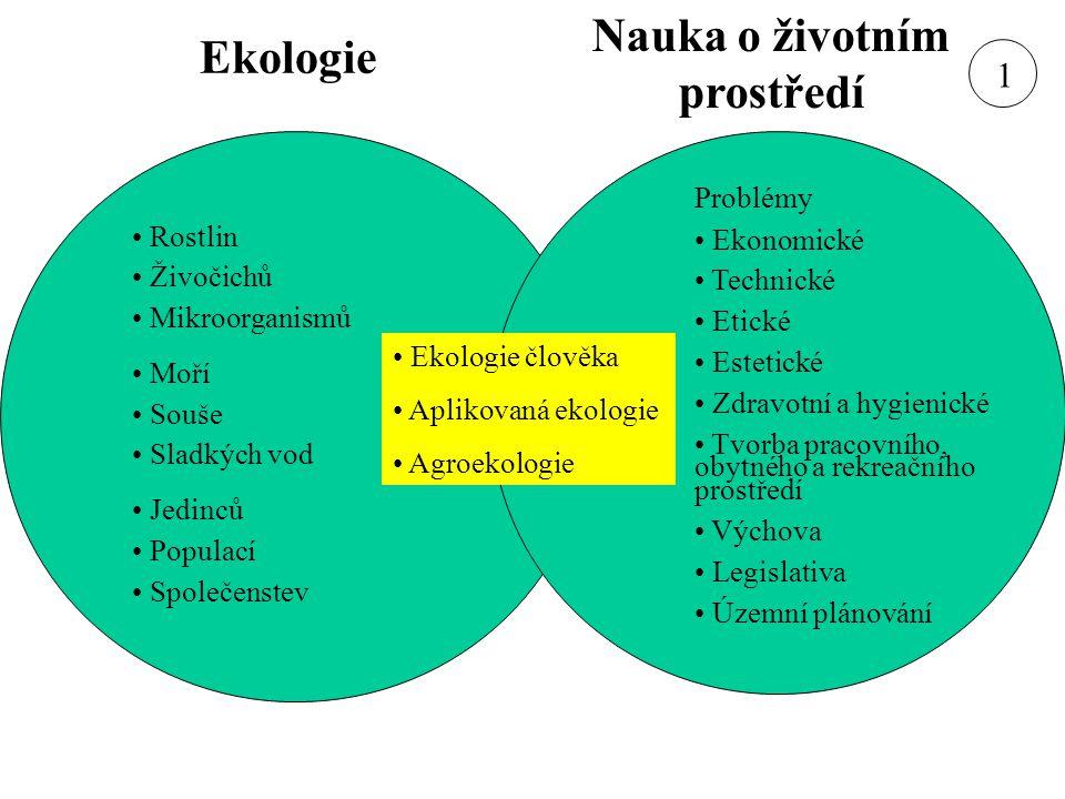 Zaměření ekologie Vlivy prostředí na organismy a obráceně Časoprostorové změny aktivity, početnosti a výskytu Vzájemné vztahy na úrovni jedinců, populací, společenstev Procesy uvnitř populací a společenstev Změny, vývoj, analýzy zpětnovazebných systémů Produkce a rozklad organické hmoty, koloběhy látek Člověk jako ekologický faktor Prognózy, vysvětlování, možnosti ovlivňování a řízení 1