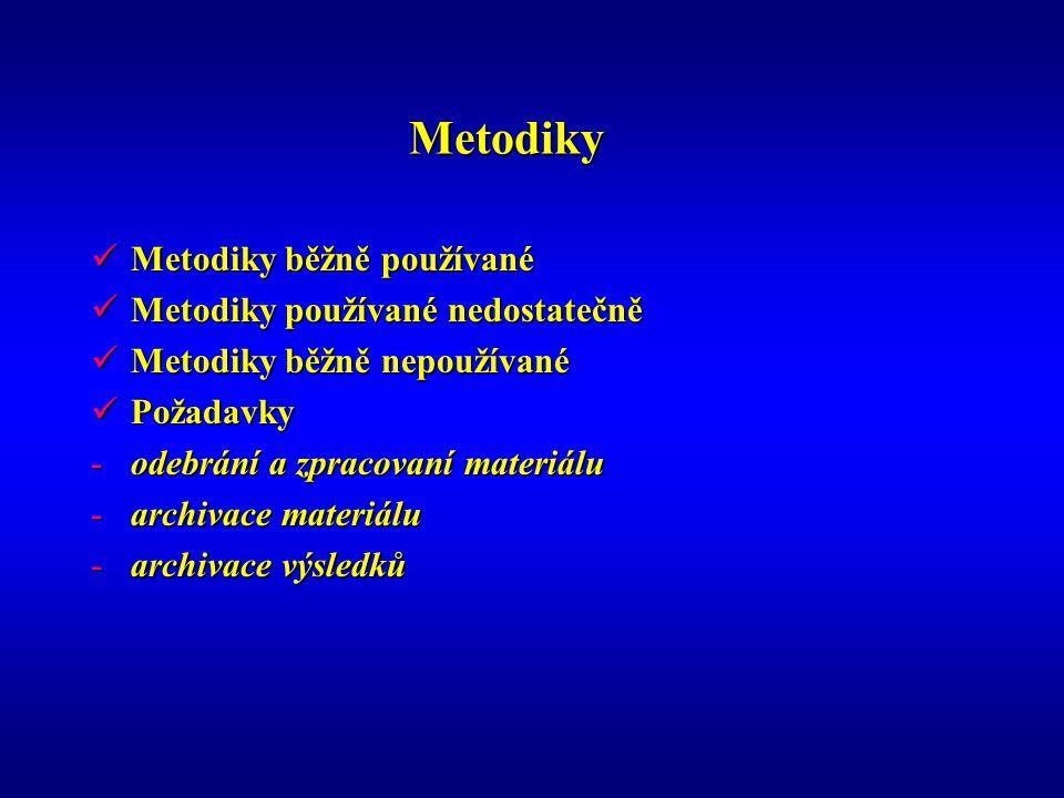 Metodiky běžně používané Metodiky běžně používané Metodiky používané nedostatečně Metodiky používané nedostatečně Metodiky běžně nepoužívané Metodiky