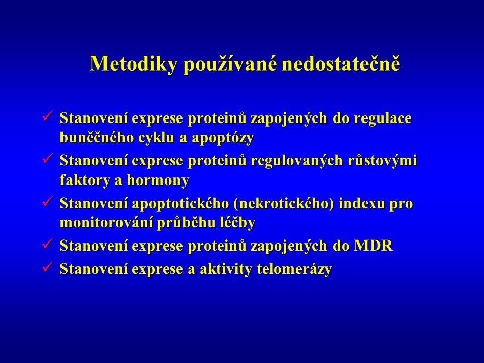 Metodiky používané nedostatečně Metodiky používané nedostatečně Stanovení exprese proteinů zapojených do regulace buněčného cyklu a apoptózy Stanovení